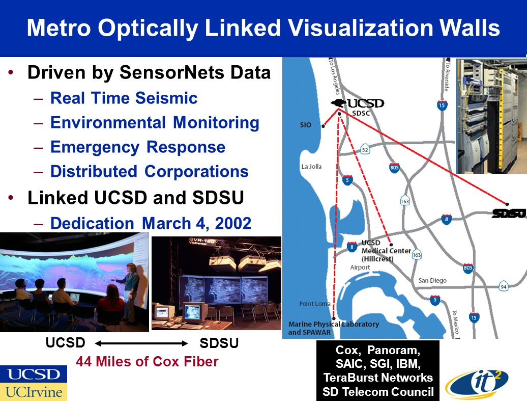 Metro Optically Linked Visualization Walls Driven by SensorNets Data –Real Time Seismic –Environmental Monitoring –Emergency Response –Distributed Corporations Linked UCSD and SDSU –Dedication March 4, 2002 Linking Control Rooms Cox, Panoram, SAIC, SGI, IBM, TeraBurst Networks SD Telecom Council UCSD SDSU 44 Miles of Cox Fiber