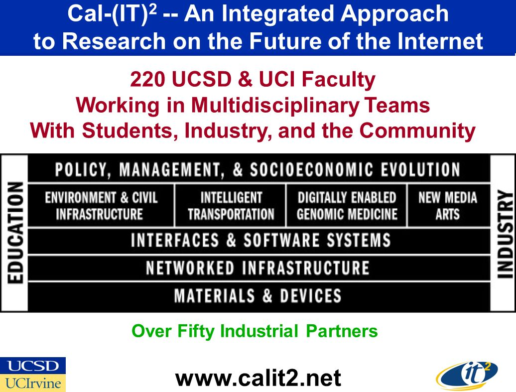 Cal-(IT) 2 -- An Integrated Approach to Research on the Future of the Internet www.calit2.net 220 UCSD & UCI Faculty Working in Multidisciplinary Teams With Students, Industry, and the Community Over Fifty Industrial Partners