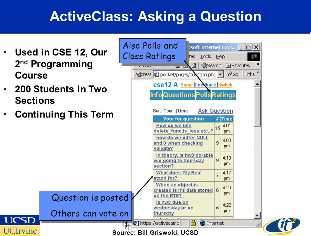 ActiveClass: Asking a Question Also Polls and Class Ratings Question is posted Others can vote on it Question is posted Others can vote on it Used in CSE 12, Our 2 nd Programming Course 200 Students in Two Sections Continuing This Term Source: Bill Griswold, UCSD
