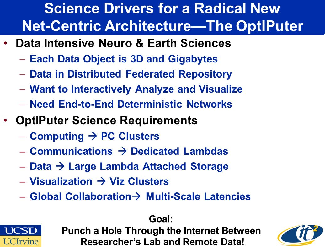 Science Drivers for a Radical New Net-Centric ArchitectureThe OptIPuter Data Intensive Neuro & Earth Sciences –Each Data Object is 3D and Gigabytes –Data in Distributed Federated Repository –Want to Interactively Analyze and Visualize –Need End-to-End Deterministic Networks OptIPuter Science Requirements –Computing PC Clusters –Communications Dedicated Lambdas –Data Large Lambda Attached Storage –Visualization Viz Clusters –Global Collaboration Multi-Scale Latencies Goal: Punch a Hole Through the Internet Between Researchers Lab and Remote Data!