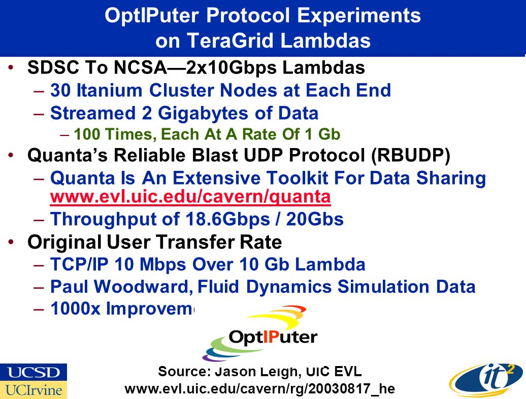 OptIPuter Protocol Experiments on TeraGrid Lambdas SDSC To NCSA2x10Gbps Lambdas –30 Itanium Cluster Nodes at Each End –Streamed 2 Gigabytes of Data –100 Times, Each At A Rate Of 1 Gb Quantas Reliable Blast UDP Protocol (RBUDP) –Quanta Is An Extensive Toolkit For Data Sharing www.evl.uic.edu/cavern/quanta www.evl.uic.edu/cavern/quanta –Throughput of 18.6Gbps / 20Gbs Original User Transfer Rate –TCP/IP 10 Mbps Over 10 Gb Lambda –Paul Woodward, Fluid Dynamics Simulation Data –1000x Improvement Source: Jason Leigh, UIC EVL www.evl.uic.edu/cavern/rg/20030817_he