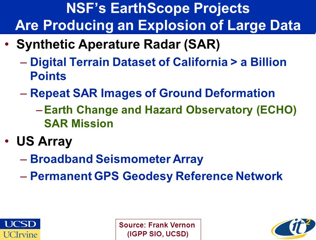 NSFs EarthScope Projects Are Producing an Explosion of Large Data Synthetic Aperature Radar (SAR) –Digital Terrain Dataset of California > a Billion Points –Repeat SAR Images of Ground Deformation –Earth Change and Hazard Observatory (ECHO) SAR Mission US Array –Broadband Seismometer Array –Permanent GPS Geodesy Reference Network Source: Frank Vernon (IGPP SIO, UCSD)