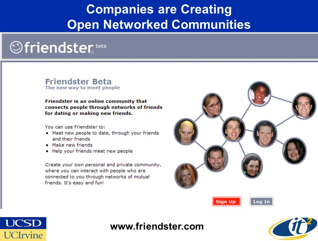 Companies are Creating Open Networked Communities www.friendster.com