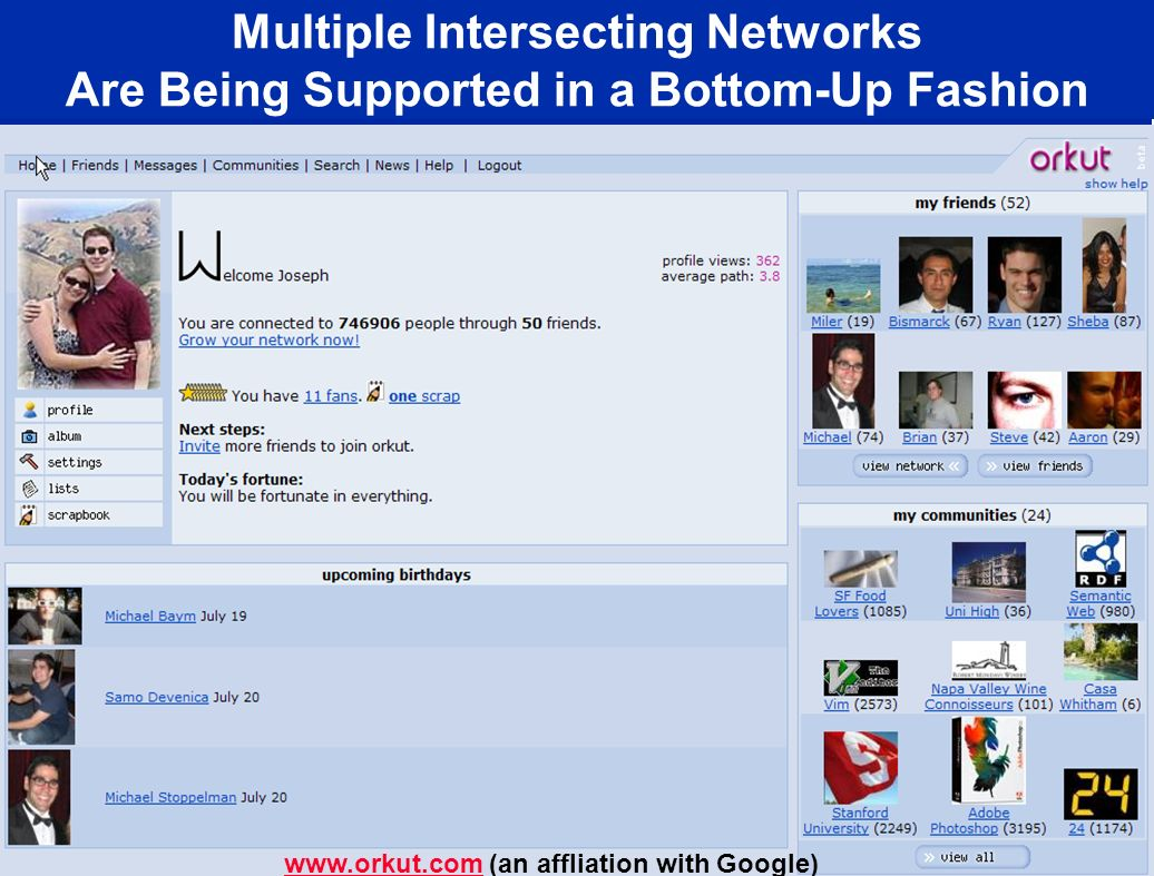 Multiple Intersecting Networks Are Being Supported in a Bottom-Up Fashion www.orkut.comwww.orkut.com (an affliation with Google)