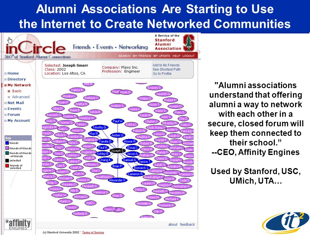 Alumni Associations Are Starting to Use the Internet to Create Networked Communities Alumni associations understand that offering alumni a way to network with each other in a secure, closed forum will keep them connected to their school.