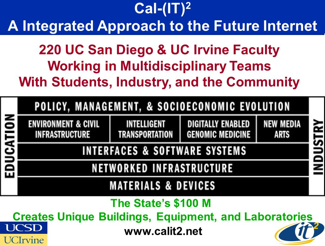 Cal-(IT) 2 A Integrated Approach to the Future Internet www.calit2.net 220 UC San Diego & UC Irvine Faculty Working in Multidisciplinary Teams With Students, Industry, and the Community The States $100 M Creates Unique Buildings, Equipment, and Laboratories