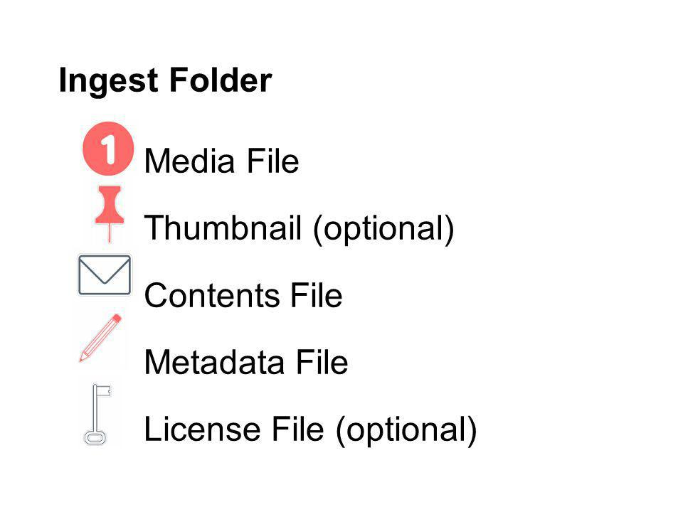 Ingest Folder Media File Thumbnail (optional) Contents File Metadata File License File (optional)