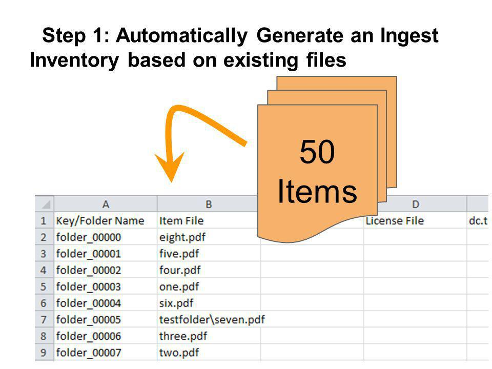 Step 1: Automatically Generate an Ingest Inventory based on existing files 50 Items