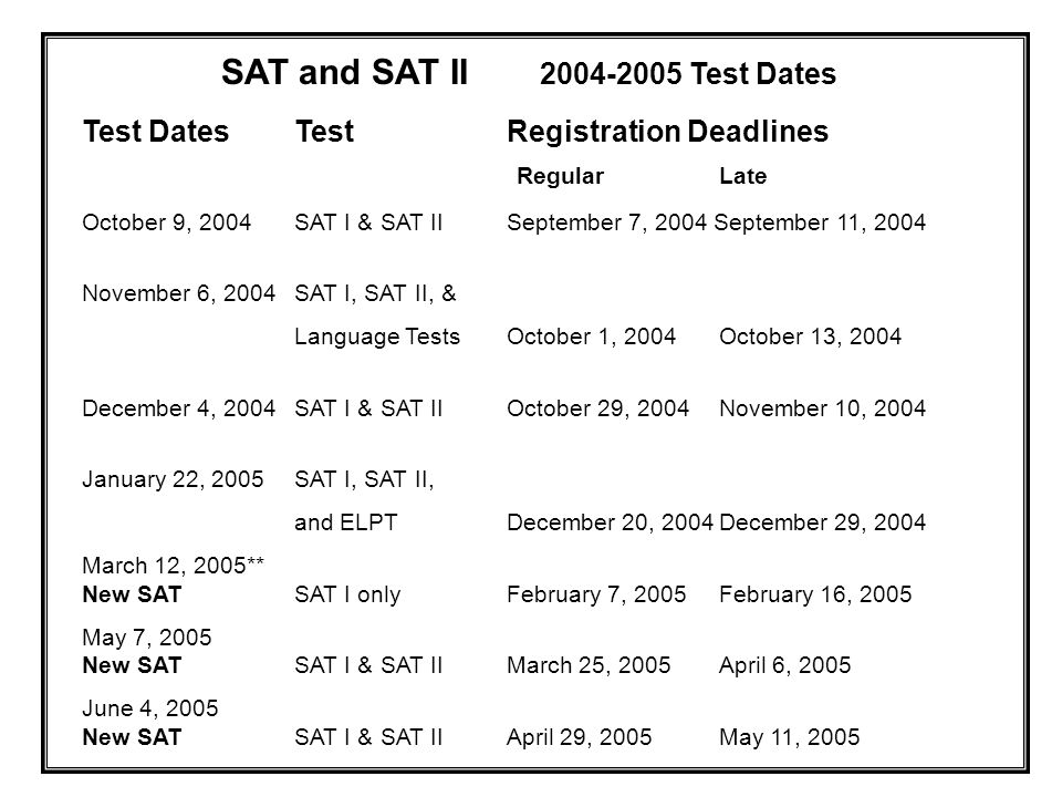 ACT Assessment Test Date Regular Registration Late Registration Postmark Deadline (regular fee) (regular fee plus late fee) September 25, 2004August 20, 2004August 21-September 3, 2004 October 23, 2004 September 17, 2004 September 18–October 1, 2004 December 11, 2004 November 5, 2004 November 6–November 18, 2004 February 12, 2005* January 7, 2005 January 8–January 21, 2005 April 9, 2005 March 4, 2005 March 5–March 18, 2005 June 11, 2005 May 6, 2005 May 7–May 20, 2005