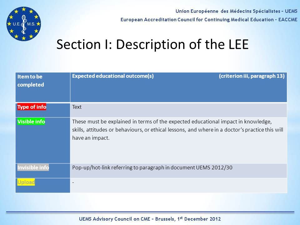 Section I: Description of the LEE Item to be completed Expected educational outcome(s) (criterion iii, paragraph 13) Type of infoText Visible info These must be explained in terms of the expected educational impact in knowledge, skills, attitudes or behaviours, or ethical lessons, and where in a doctors practice this will have an impact.