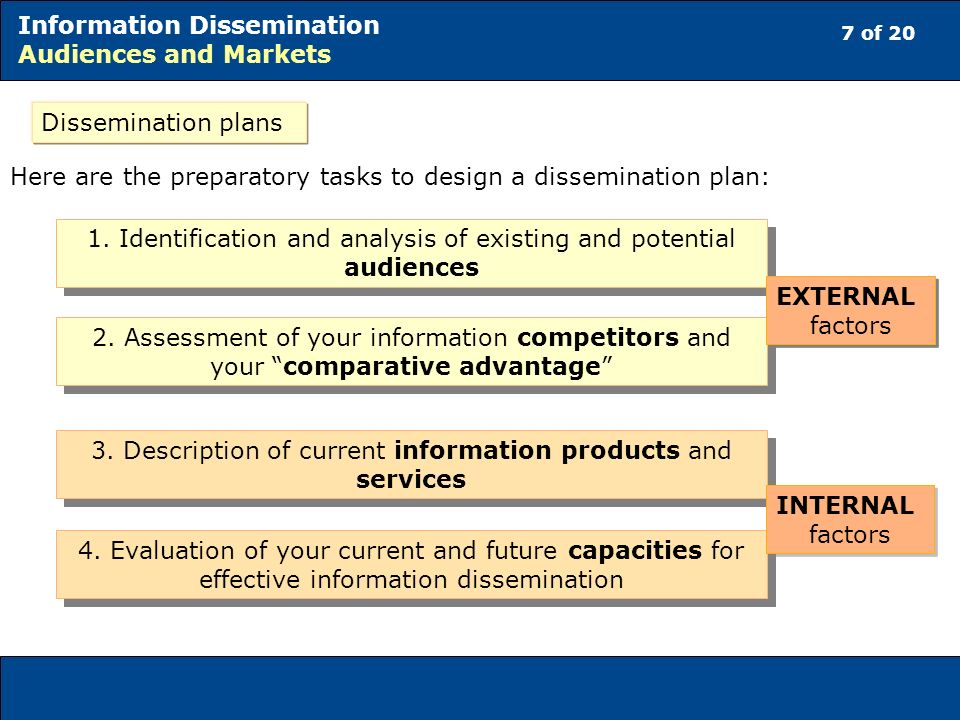 7 of 20 Information Dissemination Audiences and Markets 2.
