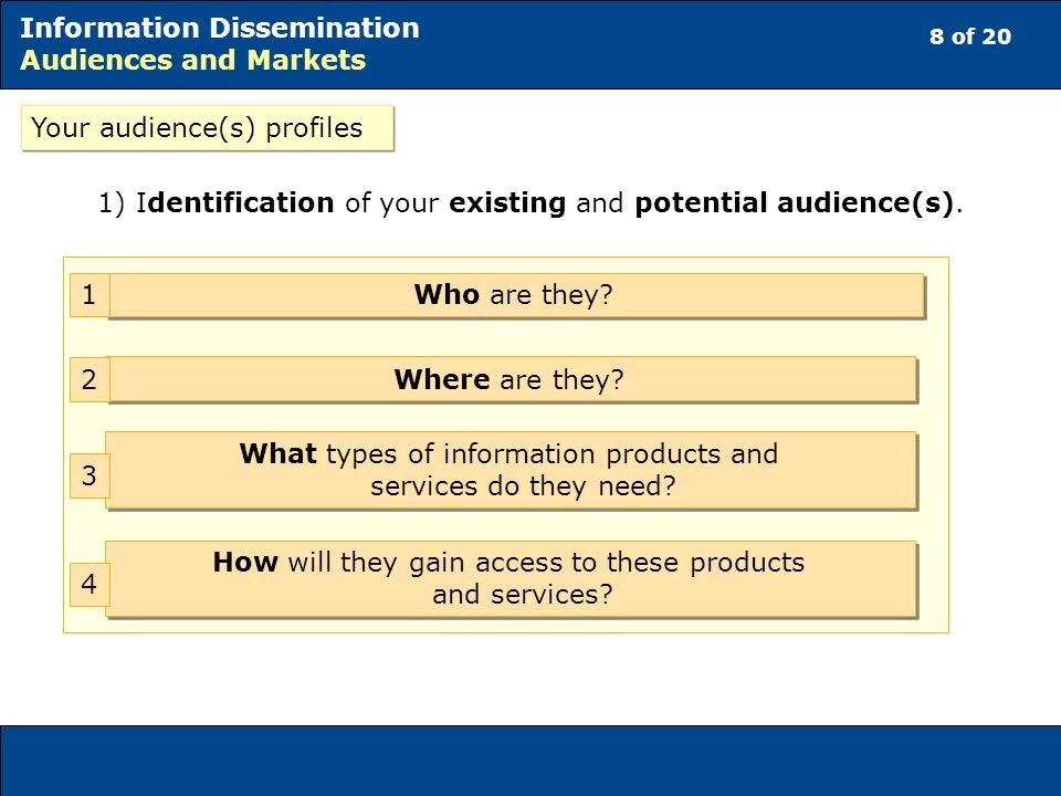 8 of 20 Information Dissemination Audiences and Markets 1) Identification of your existing and potential audience(s).