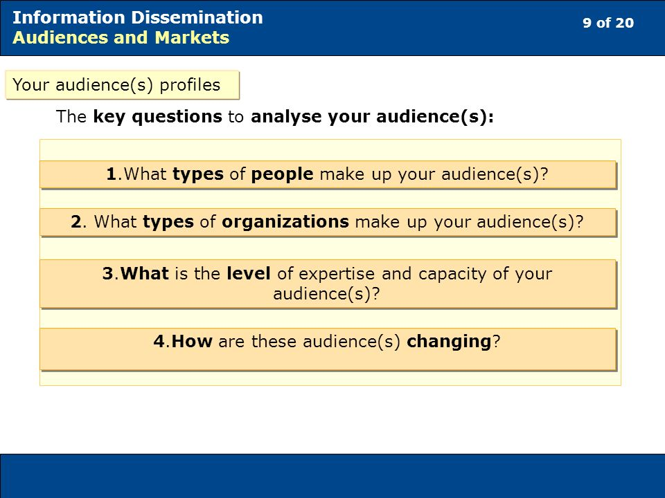 9 of 20 Information Dissemination Audiences and Markets The key questions to analyse your audience(s): 1.What types of people make up your audience(s).
