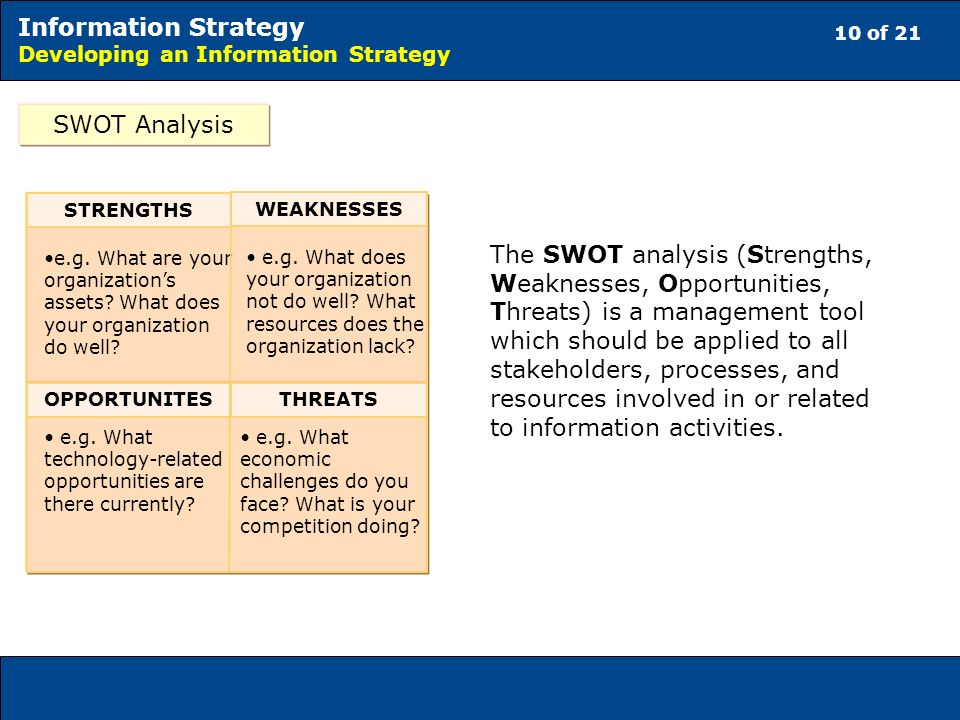 10 of 21 Information Strategy Developing an Information Strategy The SWOT analysis (Strengths, Weaknesses, Opportunities, Threats) is a management tool which should be applied to all stakeholders, processes, and resources involved in or related to information activities.