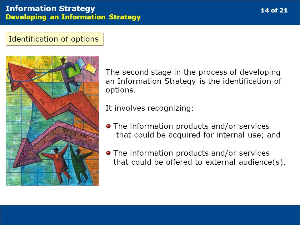 14 of 21 Information Strategy Developing an Information Strategy The second stage in the process of developing an Information Strategy is the identification of options.