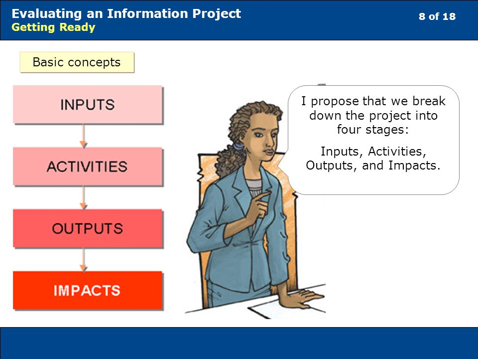 8 of 18 Evaluating an Information Project Getting Ready Basic concepts I propose that we break down the project into four stages: Inputs, Activities, Outputs, and Impacts.