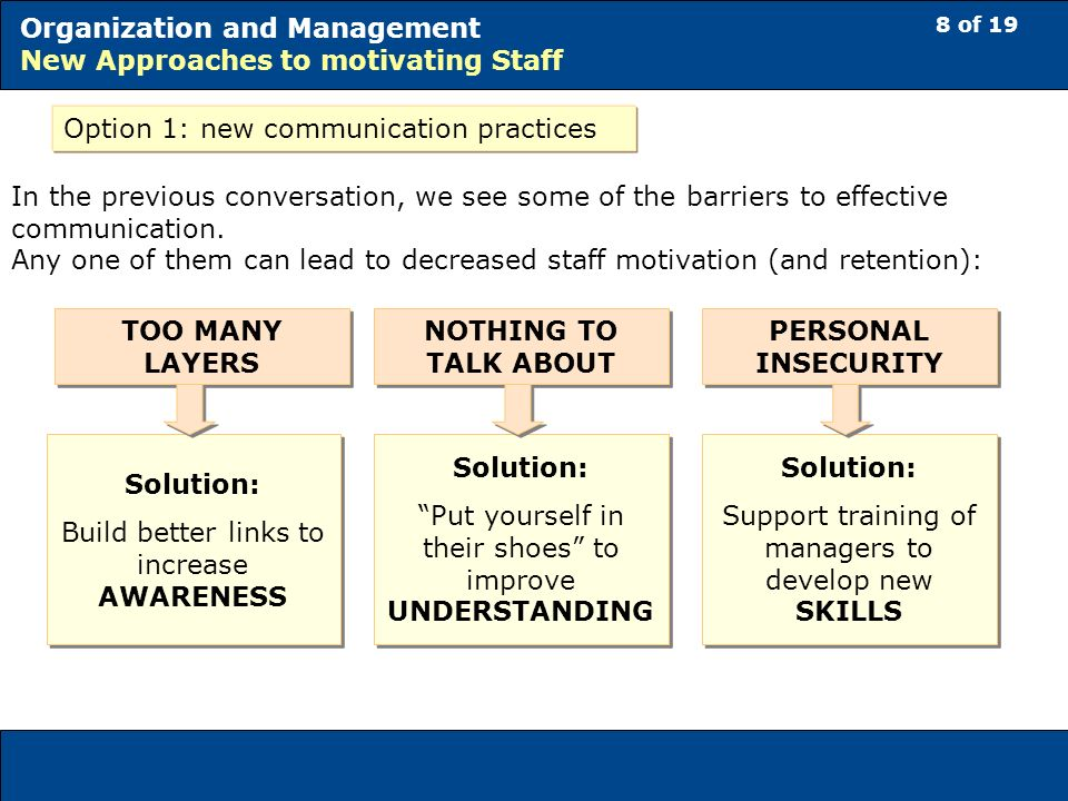8 of 19 Organization and Management New Approaches to motivating Staff Option 1: new communication practices In the previous conversation, we see some of the barriers to effective communication.