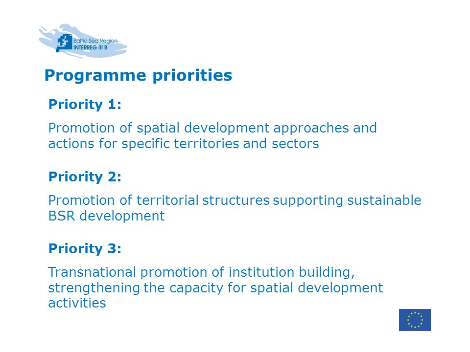 Priority 1: Promotion of spatial development approaches and actions for specific territories and sectors Priority 2: Promotion of territorial structures supporting sustainable BSR development Priority 3: Transnational promotion of institution building, strengthening the capacity for spatial development activities Programme priorities