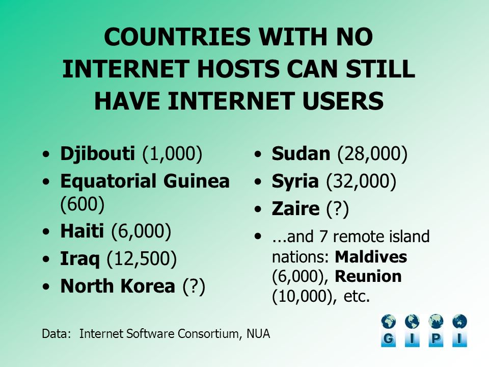 COUNTRIES WITH NO INTERNET HOSTS CAN STILL HAVE INTERNET USERS Djibouti (1,000) Equatorial Guinea (600) Haiti (6,000) Iraq (12,500) North Korea ( ) Sudan (28,000) Syria (32,000) Zaire ( ) … and 7 remote island nations: Maldives (6,000), Reunion (10,000), etc.