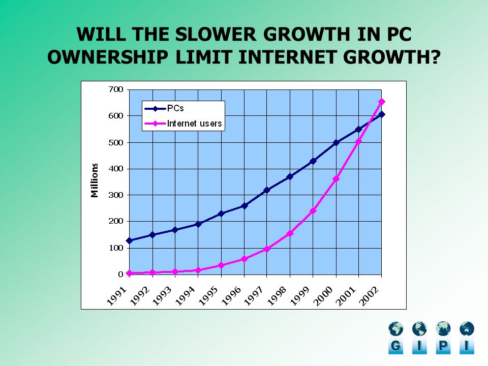 WILL THE SLOWER GROWTH IN PC OWNERSHIP LIMIT INTERNET GROWTH