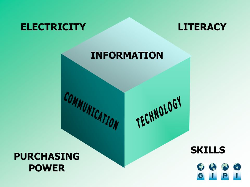 bbbbbbbbb INFORMATION LITERACY ELECTRICITY PURCHASING POWER SKILLS