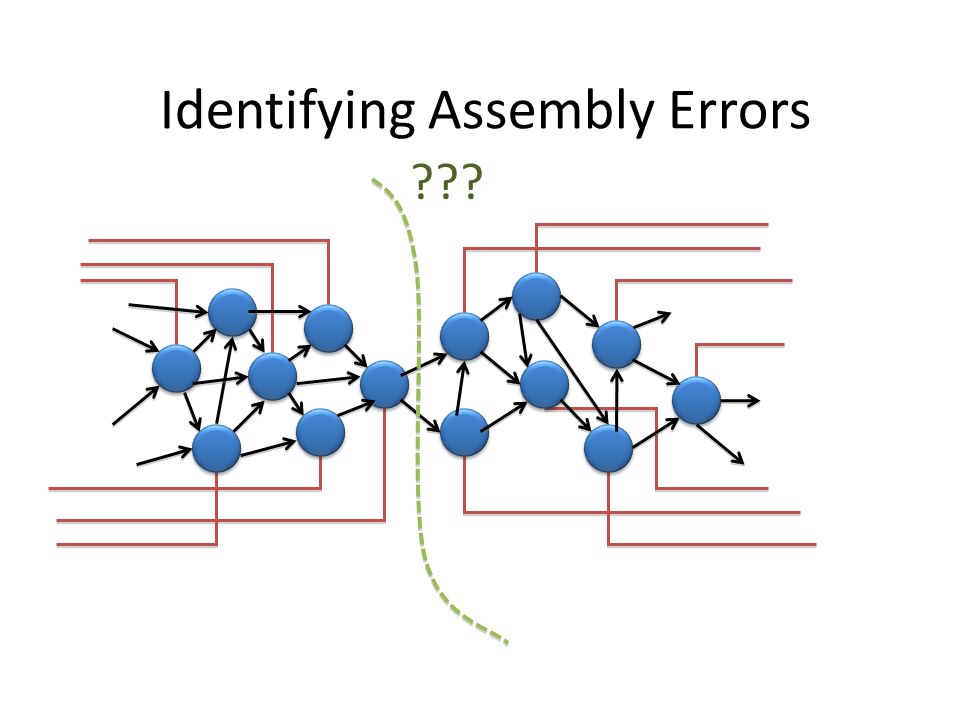 Identifying Assembly Errors