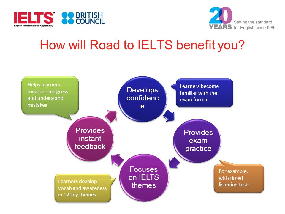How will Road to IELTS benefit you.