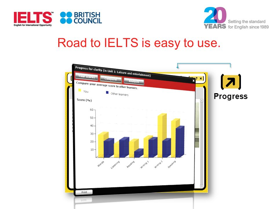 Road to IELTS is easy to use. Progress