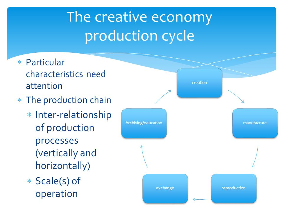The creative economy production cycle Particular characteristics need attention The production chain Inter-relationship of production processes (vertically and horizontally) Scale(s) of operation creationmanufacturereproductionexchangeArchiving/education