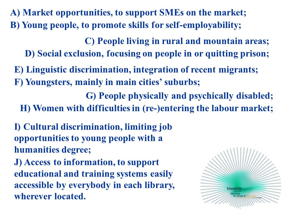 A) Market opportunities, to support SMEs on the market; B) Young people, to promote skills for self-employability; C) People living in rural and mountain areas; D) Social exclusion, focusing on people in or quitting prison; E) Linguistic discrimination, integration of recent migrants; F) Youngsters, mainly in main cities suburbs; G) People physically and psychically disabled; H) Women with difficulties in (re-)entering the labour market; I) Cultural discrimination, limiting job opportunities to young people with a humanities degree; J) Access to information, to support educational and training systems easily accessible by everybody in each library, wherever located.