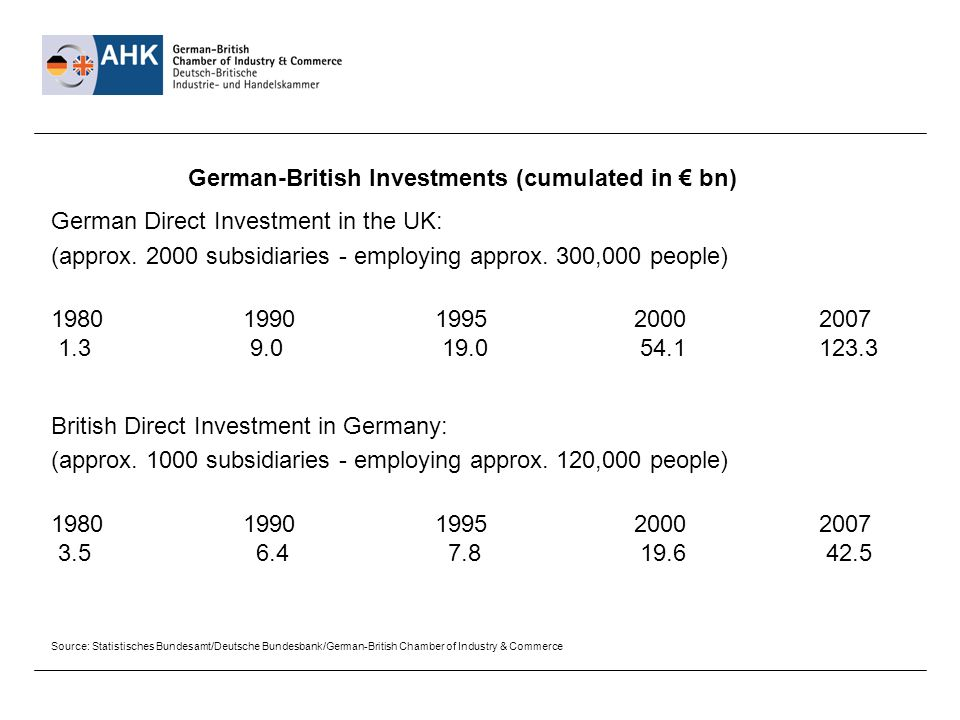 German-British Investments (cumulated in bn) German Direct Investment in the UK: (approx.