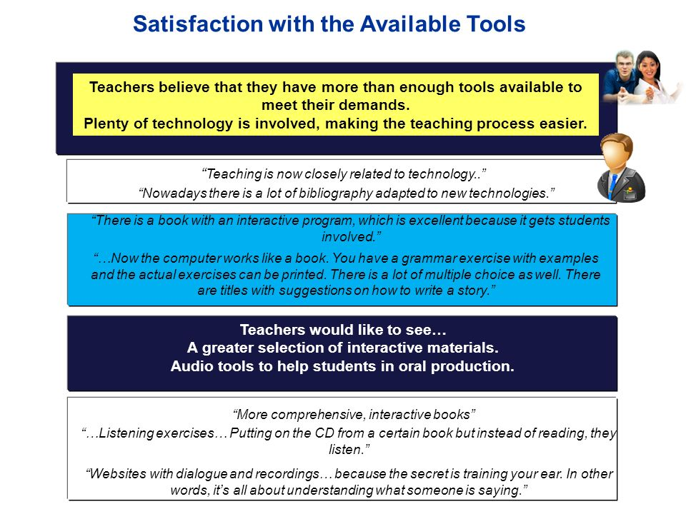 Satisfaction with the Available Tools Teachers believe that they have more than enough tools available to meet their demands.
