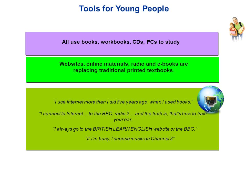Tools for Young People All use books, workbooks, CDs, PCs to study I connect to Internet… to the BBC, radio 2… and the truth is, thats how to train your ear.