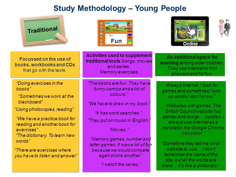 Study Methodology – Young People Sometime they tell me what website to visit… I dont remember the name of the site, but all the words are there… Its like a dictionary.