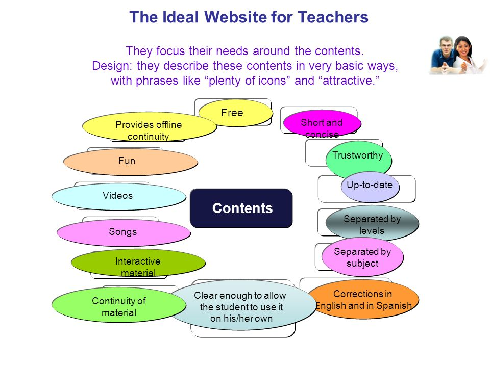 The Ideal Website for Teachers They focus their needs around the contents.