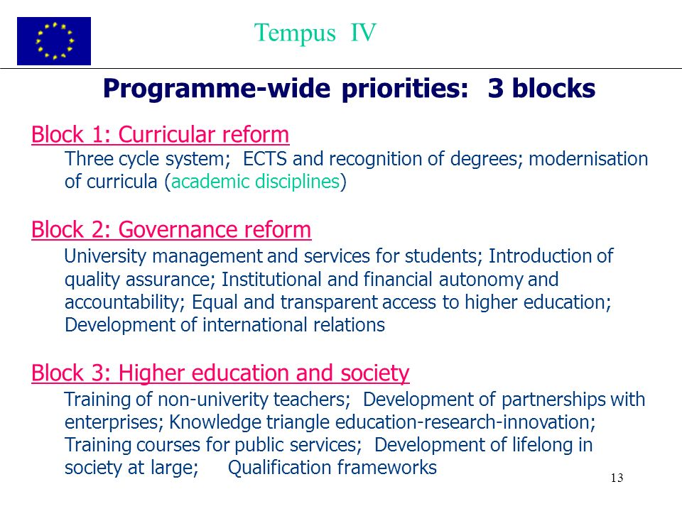 13 Block 1: Curricular reform Three cycle system; ECTS and recognition of degrees; modernisation of curricula (academic disciplines) Block 2: Governance reform University management and services for students; Introduction of quality assurance; Institutional and financial autonomy and accountability; Equal and transparent access to higher education; Development of international relations Block 3: Higher education and society Training of non-univerity teachers; Development of partnerships with enterprises; Knowledge triangle education-research-innovation; Training courses for public services; Development of lifelong in society at large; Qualification frameworks Tempus IV Programme-wide priorities: 3 blocks