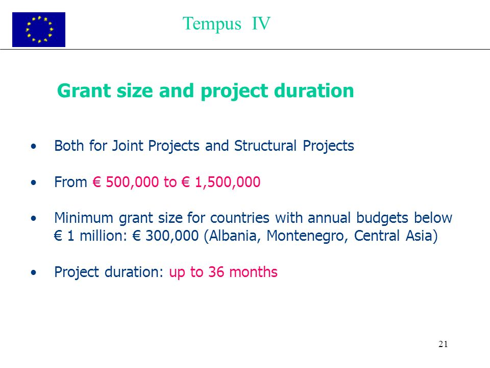 21 Grant size and project duration Both for Joint Projects and Structural Projects From 500,000 to 1,500,000 Minimum grant size for countries with annual budgets below 1 million: 300,000 (Albania, Montenegro, Central Asia) Project duration: up to 36 months Tempus IV