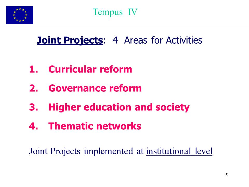 5 Joint Projects: 4 Areas for Activities 1.Curricular reform 2.Governance reform 3.Higher education and society 4.Thematic networks Joint Projects implemented at institutional level Tempus IV
