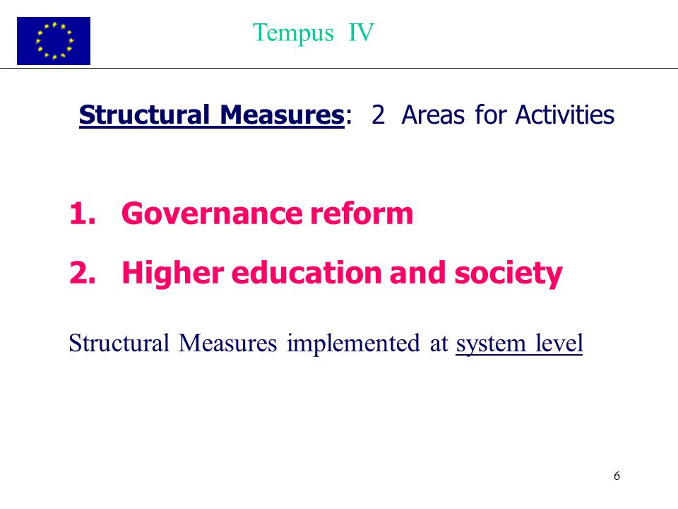 6 Structural Measures: 2 Areas for Activities 1.Governance reform 2.Higher education and society Structural Measures implemented at system level Tempus IV