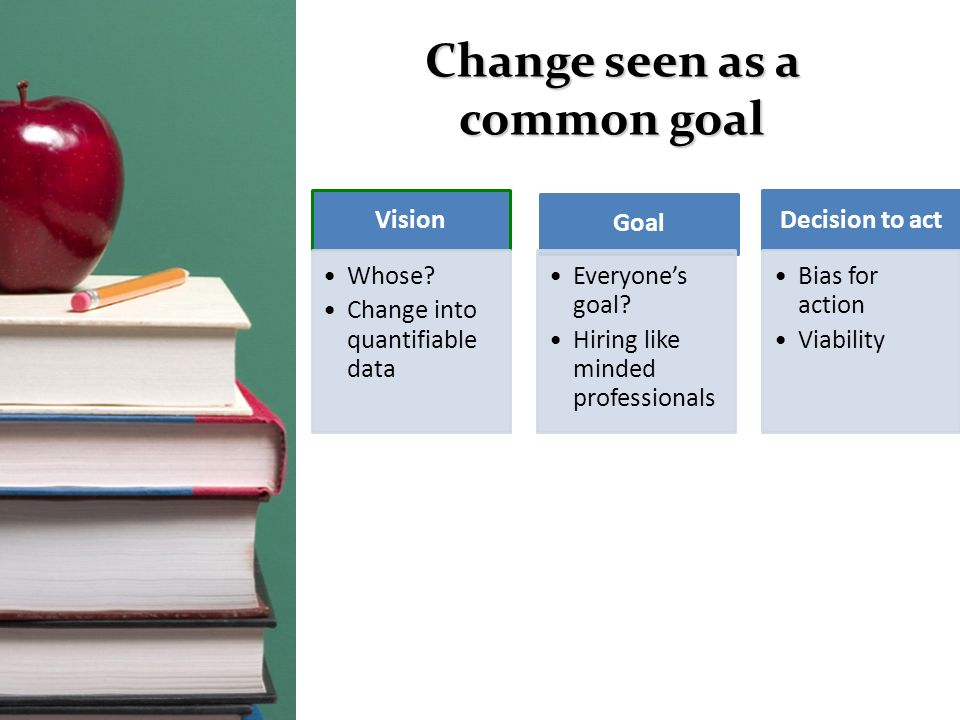 Change seen as a common goal