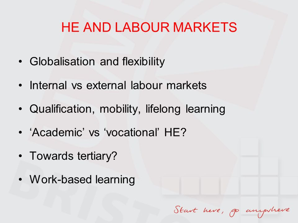 HE AND LABOUR MARKETS Globalisation and flexibility Internal vs external labour markets Qualification, mobility, lifelong learning Academic vs vocational HE.