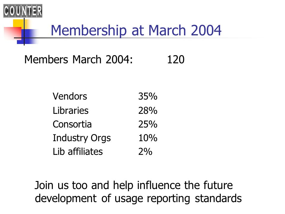 Membership at March 2004 Members March 2004:120 Vendors35% Libraries28% Consortia25% Industry Orgs10% Lib affiliates2% Join us too and help influence the future development of usage reporting standards