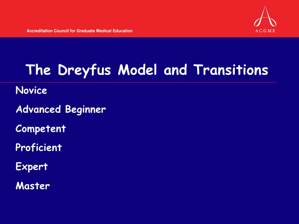 The Dreyfus Model and Transitions Novice Advanced Beginner Competent Proficient Expert Master