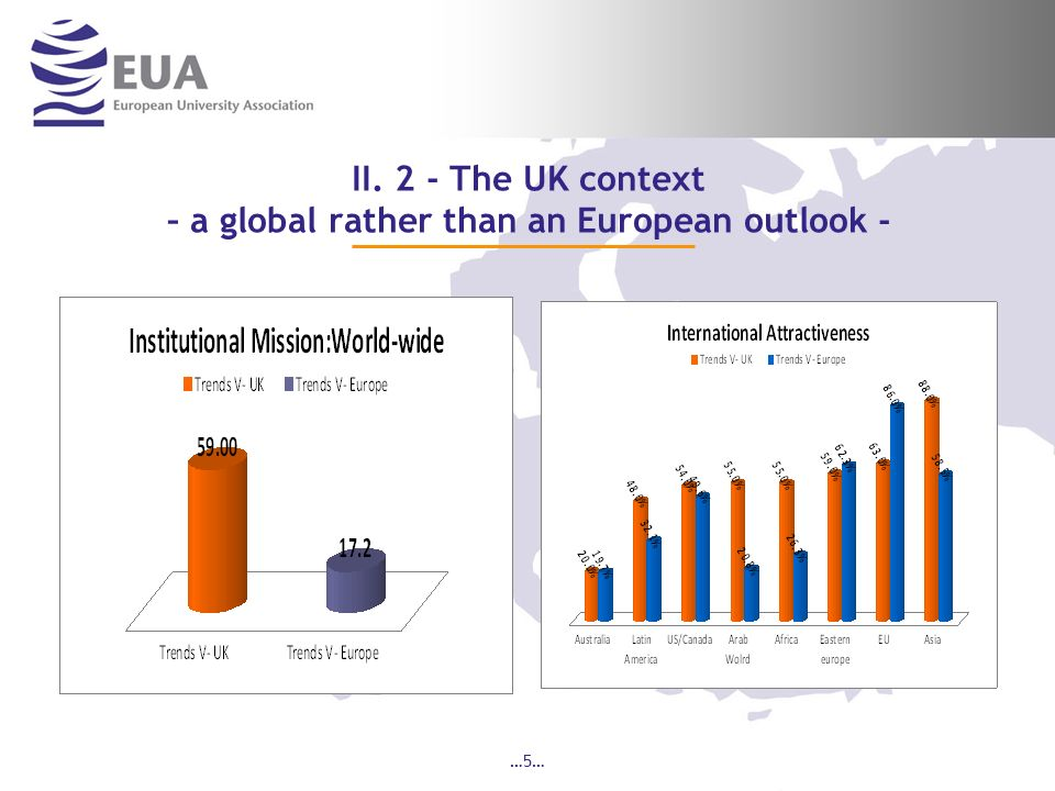 …5… II. 2 - The UK context – a global rather than an European outlook -