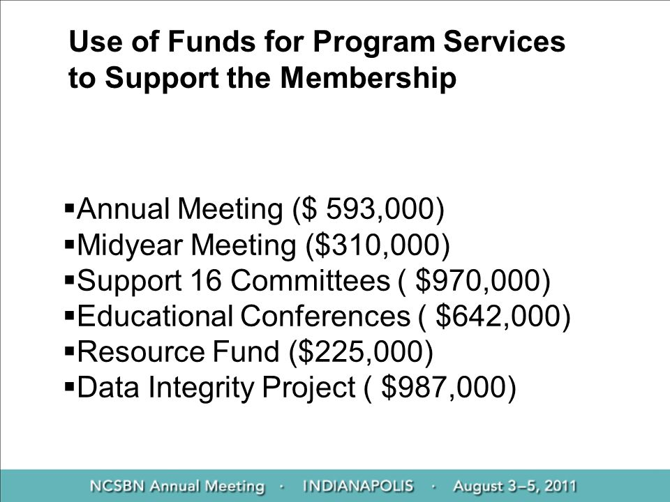 Use of Funds for Program Services to Support the Membership Annual Meeting ($ 593,000) Midyear Meeting ($310,000) Support 16 Committees ( $970,000) Educational Conferences ( $642,000) Resource Fund ($225,000) Data Integrity Project ( $987,000)