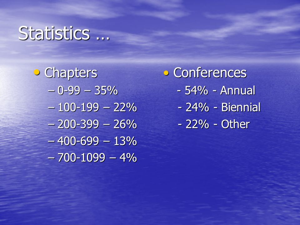 Statistics … Chapters Conferences Chapters Conferences –0-99 – 35% - 54% - Annual –100-199 – 22% - 24% - Biennial –200-399 – 26% - 22% - Other –400-699 – 13% –700-1099 – 4%
