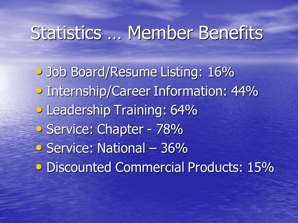 Statistics … Member Benefits Job Board/Resume Listing: 16% Job Board/Resume Listing: 16% Internship/Career Information: 44% Internship/Career Information: 44% Leadership Training: 64% Leadership Training: 64% Service: Chapter - 78% Service: Chapter - 78% Service: National – 36% Service: National – 36% Discounted Commercial Products: 15% Discounted Commercial Products: 15%