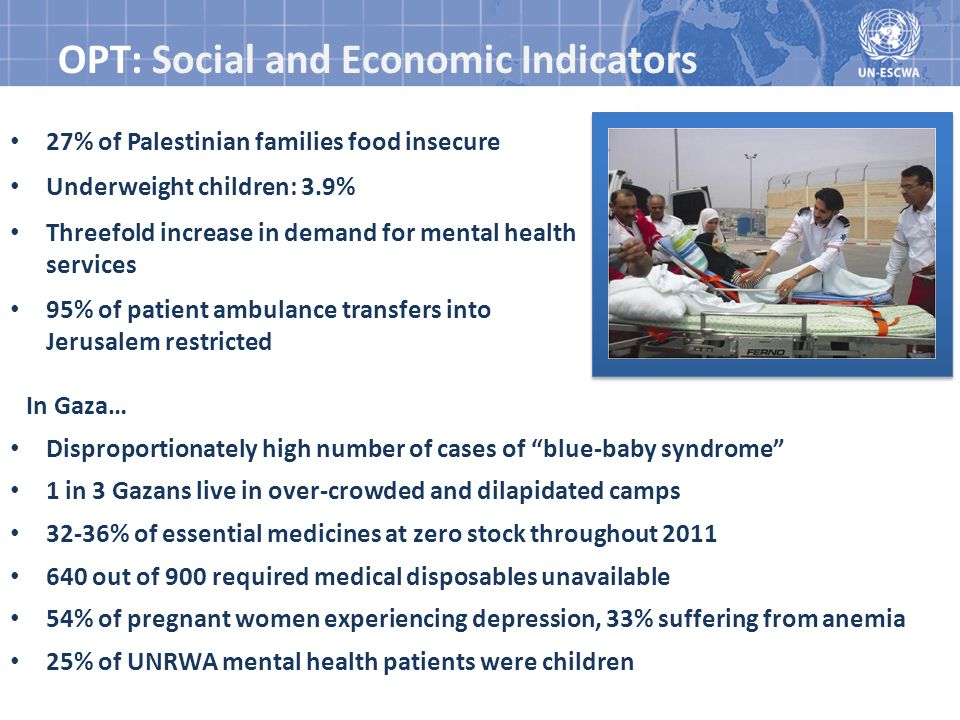 OPT: Social and Economic Indicators 27% of Palestinian families food insecure Underweight children: 3.9% Threefold increase in demand for mental health services 95% of patient ambulance transfers into Jerusalem restricted In Gaza… Disproportionately high number of cases of blue-baby syndrome 1 in 3 Gazans live in over-crowded and dilapidated camps 32-36% of essential medicines at zero stock throughout 2011 640 out of 900 required medical disposables unavailable 54% of pregnant women experiencing depression, 33% suffering from anemia 25% of UNRWA mental health patients were children