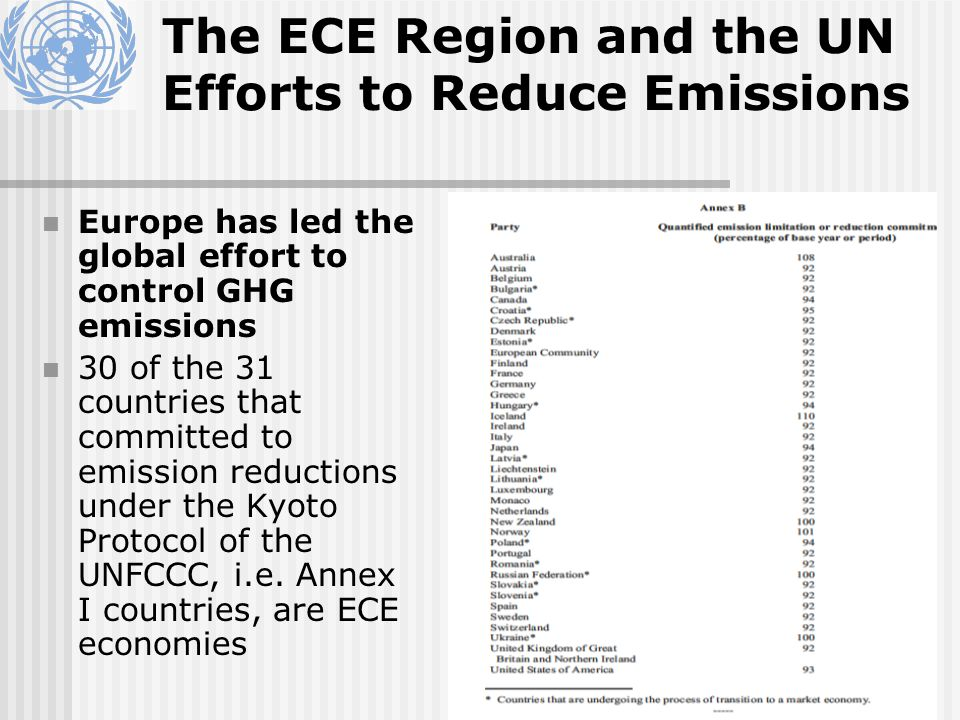 The ECE Region and the UN Efforts to Reduce Emissions Europe has led the global effort to control GHG emissions 30 of the 31 countries that committed to emission reductions under the Kyoto Protocol of the UNFCCC, i.e.