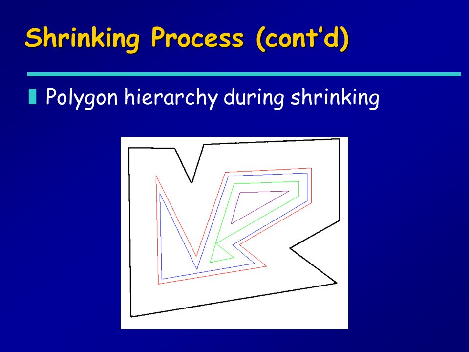 Shrinking Process (contd) zPolygon hierarchy during shrinking